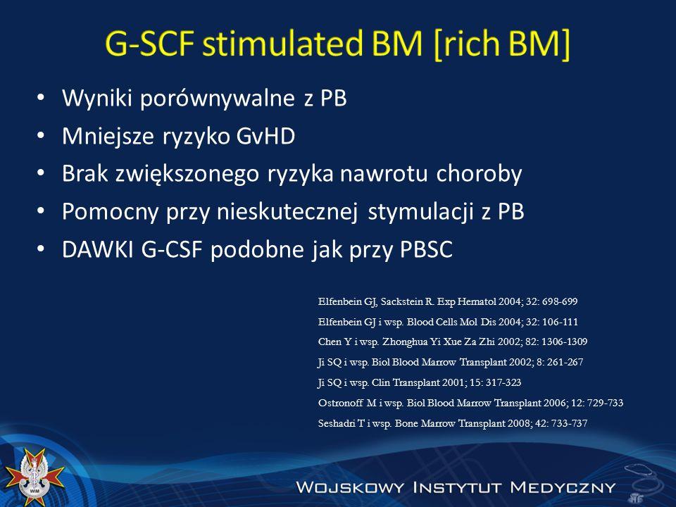 G-SCF stimulated BM [rich BM]